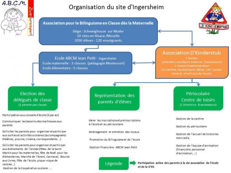 2016 01 30 organisation site ingersheim